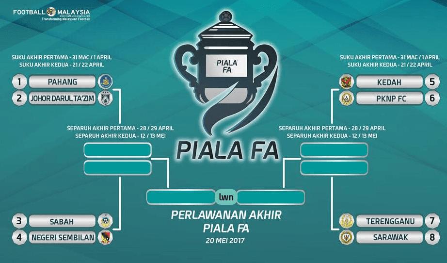 Piala FA 2017 : Preview Suku Akhir