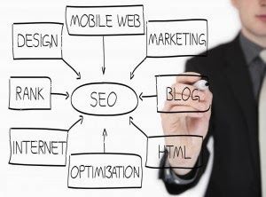 http://dangstars.blogspot.com/2014/02/search-engine-optimization-seo.html