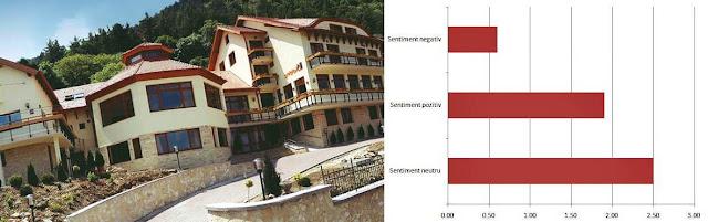 Opinii Pareri Hotel Kolping Brasov Centrul Istoric
