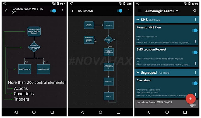 Automagic Apk Download