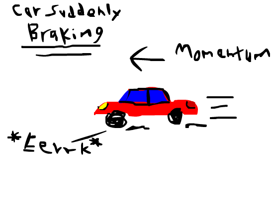 The Awesome Physics Blog 12 Definition Of Momentum