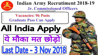 Indian Army Recruitment for 96 JCO Posts 2018
