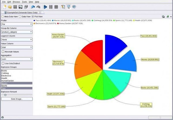 Best Business Intelligence (BI) Software for Linux | GetApp®