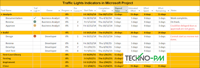 Traffic Light in MS Project, ms project indicators