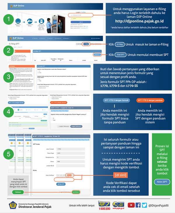 Cara Lapor Pajak Online dengan e-Filing DJP Online 2016