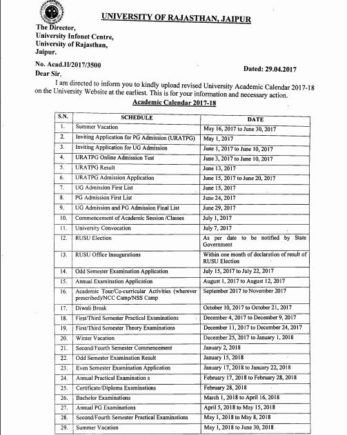 Rajasthan University Time Table 2018