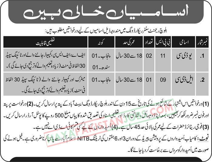 Latest Vacancies Announced in Pakistan Army at Baloch Regiment Centre Record Wing for LDC and UDC 21 November 2018 - Naya Pakistan