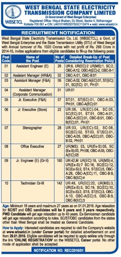 WB State Electricity Transmission Company Limited Recruitment 2016 Notificaiton