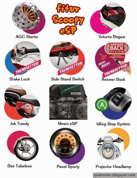 fitur New Honda Scoopy eSP 2015