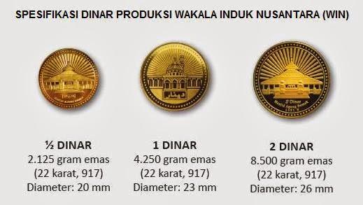 uang emas (Dinar) dan uang perak (Dirham) di indonesia