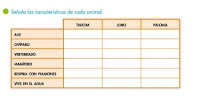 http://primerodecarlos.com/SEGUNDO_PRIMARIA/noviembre/Unidad_4/actividades/repaso-cono/visor.swf