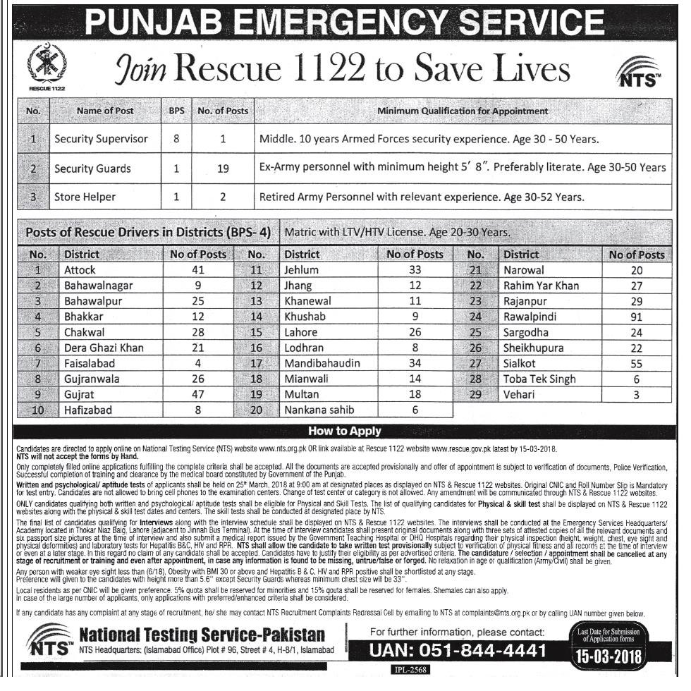 Jobs in Rescue 1122 Latest 2018 - Online Registration