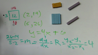 base ten blocks manipulatives, base 10 blocks, pre-calc