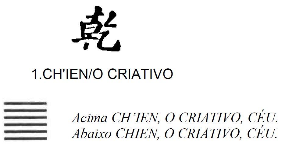 Imagem de Ch'ien, o Criativo, primeiro dos 64 hexagramas do I Ching, o Livro das Mutações