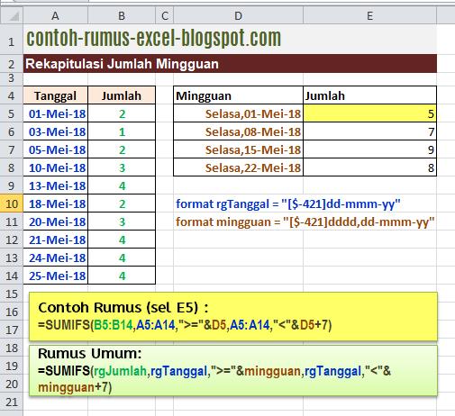 Contoh Rumus Excel Penjumlahan Data Mingguan