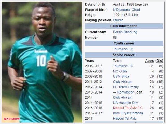 Profil dan Video Gol Striker Baru Persib Ezechiel Aliadjim N'Douassel