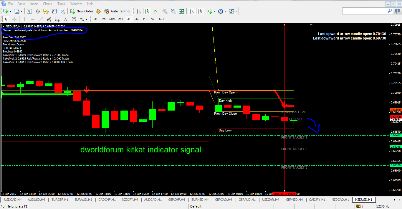 Fxcm forex option trading