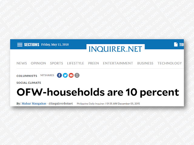 The number of Overseas Filipino Workers (OFWs) who worked abroad during the period April to September 2017 was estimated at 2.3 million. Overseas Contract Workers (OCWs) or those with existing work contract comprised 97.0 percent of the total OFWs during the period April to September 2017. The rest (3.0%) worked overseas without a contract.    The proportion of female OFWs (53.7%) was higher than male OFWs (46.3%). The largest proportion of OFWs belonged to age group 30 to 34 years comprising 21.7 percent of all OFWs, followed by those aged 25 to 29 years with 20.4 percent.   Female OFWs were younger compared to male OFWs. The higher percentage (24.1%) of female OFWs were in the age group 25 to 29 years while the male OFWs were reported to have a higher percentage (19.8%) in the age group 30 to 34 years. There were more male OFWs than female OFWs in the age group 35 years and over. In every Filipino household, there is at least one OFW, could be more and their remittances has always a saving grace for the Philippine economy.  Advertisement        Sponsored Links  In 2017, the Philippines stood as the third largest recipient ($33 billion) of remittances in the world, only behind giants of India ($69 billion) and China ($64 billion). Yet, this much-needed exogenous economic boost has come at a steep social cost.  These include, among others, the creation of a culture of dependency among relatives of OFWs; separation of nuclear families, as one or both parents left behind their children back home; and, crucially, subjecting hundreds of thousands of Filipinos to potential abuse and dangerous working conditions in undemocratic nations with limited respect for human and labor rights.  Yet, with the Philippines emerging as the fastest growing economy in the region, it's now in a better position to provide employment at home. In fact, amid a $180 billion infrastructure buildup, the Southeast Asian country is running short of labor, particularly in the construction sector.         More than one in every three (37.6%) OFWs were employed in elementary occupations. Around 18.0 percent worked as service and sales workers. OFWs who worked as plant and machine operators and assemblers comprised 13.7 percent, and craft and related trade workers, 11.4 percent (Table 2).     The largest proportion of OFWs were from CALABARZON (20.7% of the total OFWs). Those coming from Central Luzon comprised 12.9 percent, and those from the National Capital Region and Western Visayas, both were 9.5 percent. On the other hand, the smallest number of OFWs came from Caraga (1.7% of the total OFWs) (Table 3).    Saudi Arabia was the most preferred country of destination among OFWs (25.4%). The other countries of destination were United Arab Emirates (15.3%), Kuwait (6.7%) and Hongkong (6.5%) (Table 3).    The total remittance sent by OFWs during the period April to September 2017 was estimated at 205.2 billion pesos. These remittances included cash sent home (146.8 billion pesos), cash brought home (48.3 billion pesos) and remittances in kind (10.1 billion pesos). The majority of OFWs sent their remittance through banks (62.8%) while the rest through agencies or local offices (3.1%), door-to-door delivery (0.8%), friends or co-workers (0.1%) or through other means (33.1%) (Tables 4 and 5).    The remittances sent by OFWs to their respective families may just be a part of the total salary received by the OFWs. Data on remittances in this report are based on the answers given by the survey respondents to the questions on how much cash remittance was received by the family during the period April to September 2017 from a family member who is an OFW and how much cash did this member bring home during the reference period, if any. Further, if the family received during the reference period goods and products sent by this OFW, the imputed value of such goods was included in his/her total remittance.        READ MORE: It's More Deadly In The Philippines? Tourism Ad In New York, Vandalized    Earn While Helping Your Friends Get Their Loan    List of Philippine Embassies And Consulates Around The World    Deployment Ban In Kuwait To Be Lifted Only If OFWs Are 100% Protected —Cayetano    Why OFWs From Kuwait Afraid Of Coming Home?   How to Avail Auto, Salary And Home Loan From Union Bank