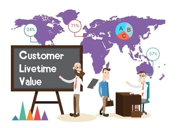 pengertian customer livetime value