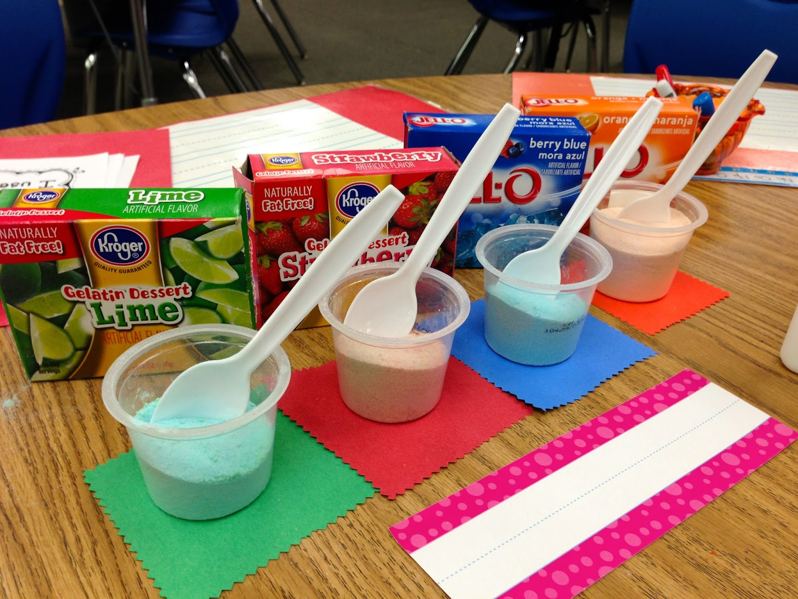 Teaching Blog Round Up Who Knew The 5 Senses Could Be So Much Fun
