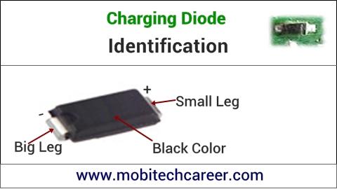 mobile phone repair krna sikhe - pcb circuit board motherboard per small parts - charging diode zener diode ki pahchan kaise kare | karya or khrabiya