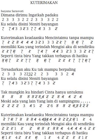 Not Angka Lagu dari Isyana Sarasvati yang Judulnya Kuterimakan