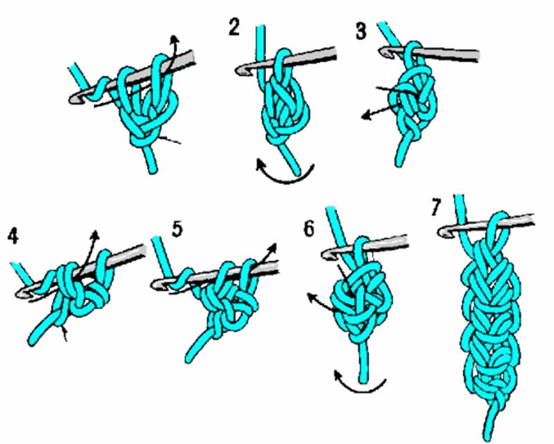 вязание крючком косичка для начинающих картинки спасибо, даниил