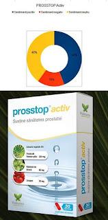 PROSSTOP Activ pareri supliment natural prostata