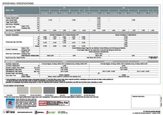 Spesifikasi Lengkap All New Kijang Innova Perbedaan Tipe G Dan V Brosur Mobil Toyota Baru G, E, V, J ...