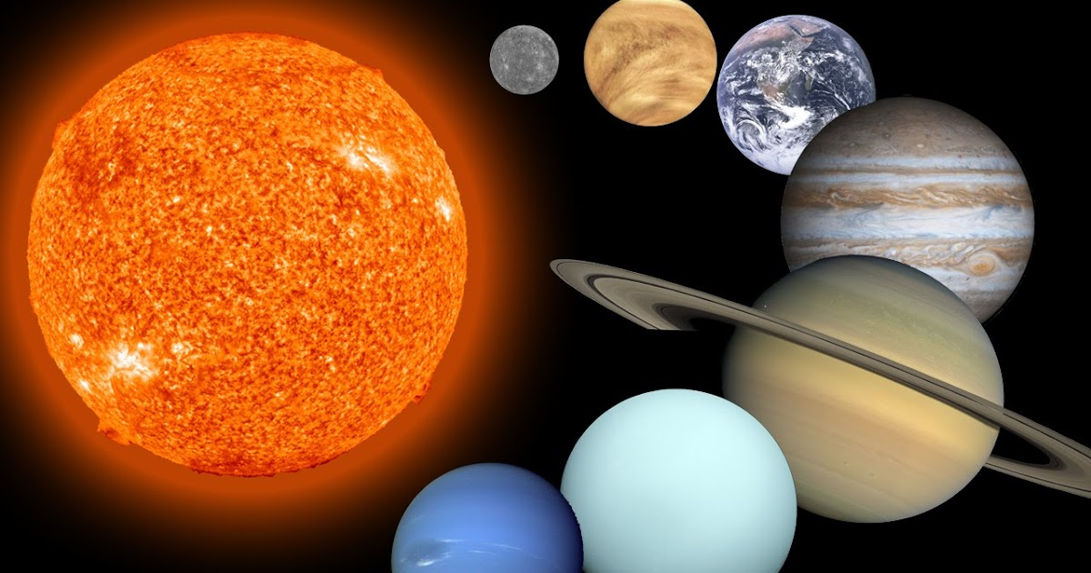 planets and names