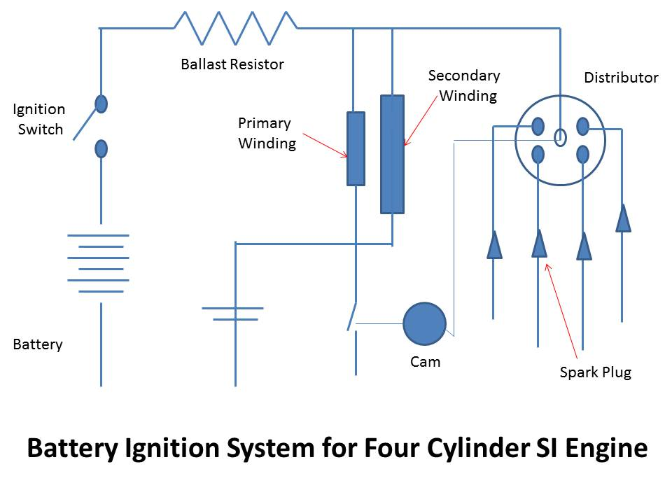 circuit diagram of battery ignition system  basic guide