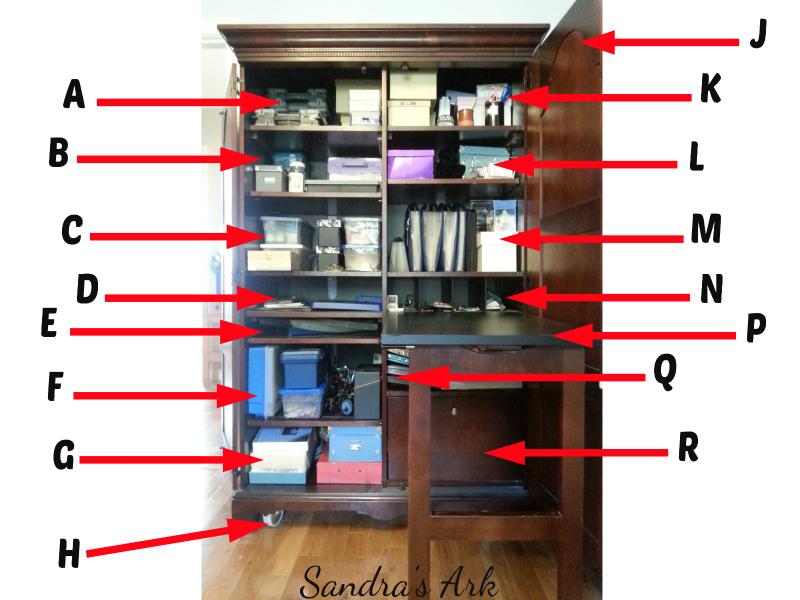 Sandra S Ark An Organised Craft Armoire