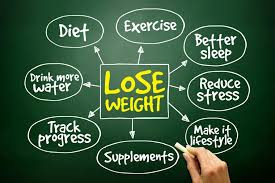 How You Can Lose Weight