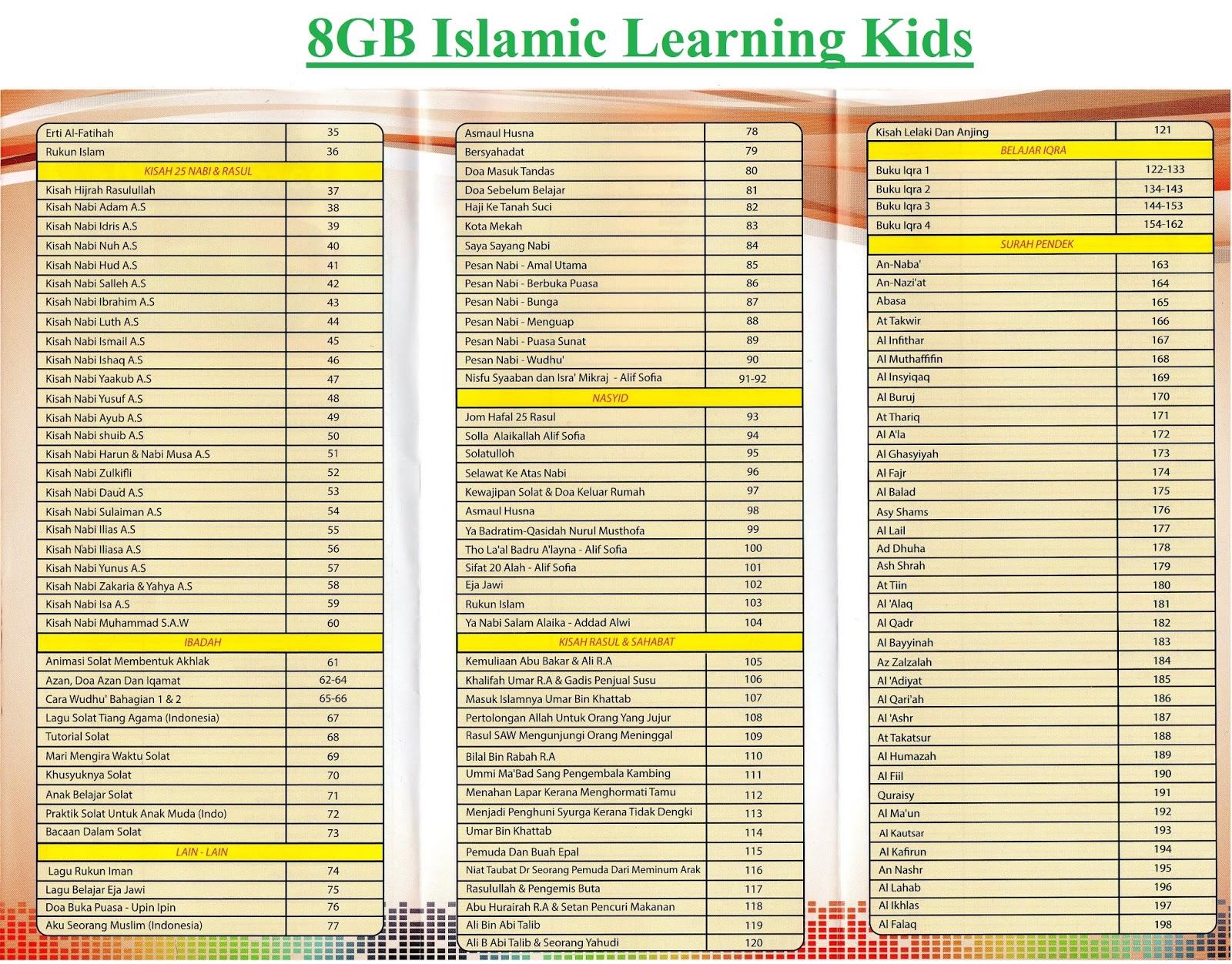 5 Video Player Mp4 Islamic Learning Kids 11street