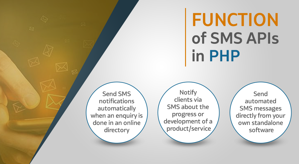 Function of SMS APIs in PHP