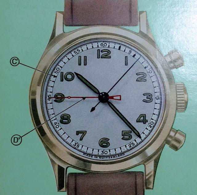 segundero_central_cronografo_hora_compro