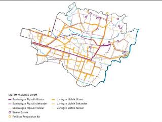 Sistem Fasilitas Umum Kota Surakarta