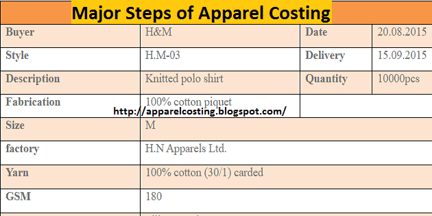 Steps of apparel costing in clothing factory