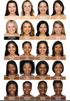 Cách nhận biết Skintone và Undertone của da
