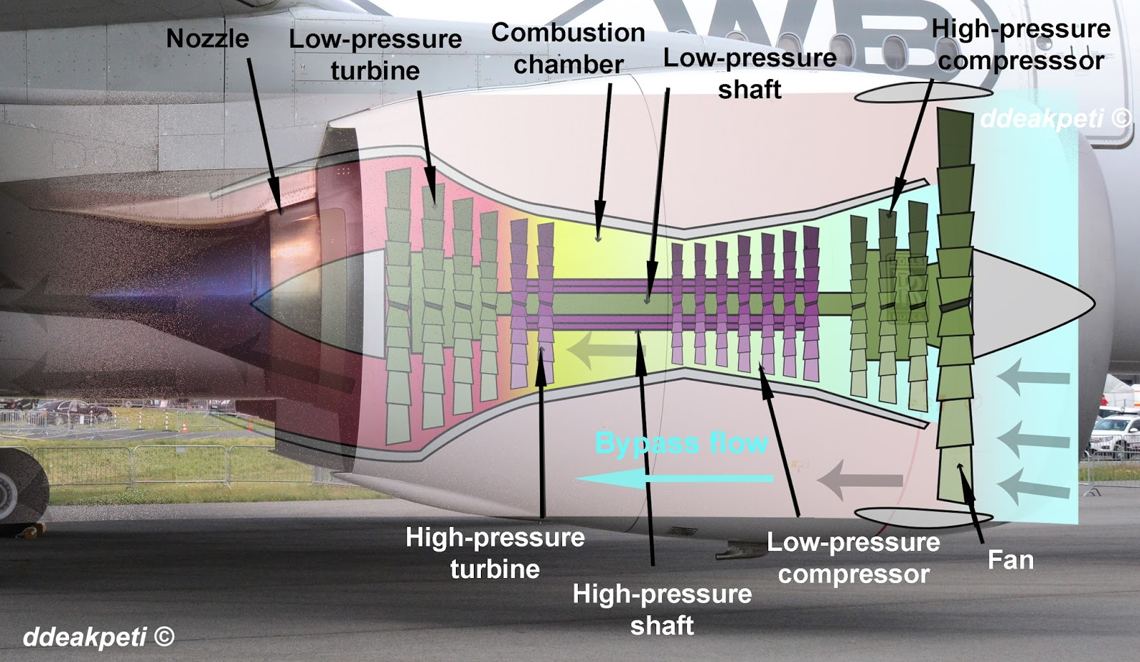 Becoming An Engineer Keep Away From Jet Engine 747 Diagram Turbojet Schematic Illustration Of Major Components On Trent Xwb Airbus A350 941 F Wwcf