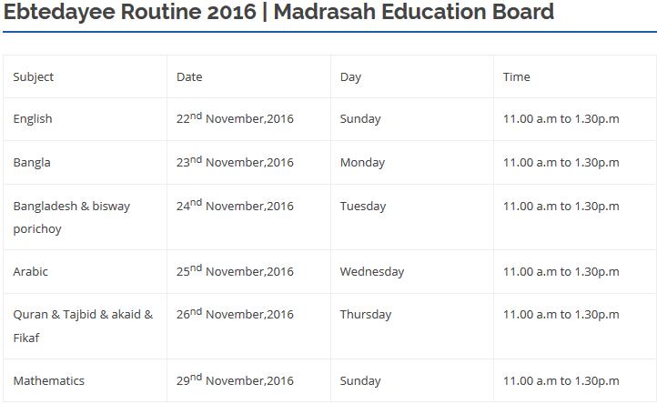 PSC, Ebtadaiy Exam Routine 2016 All Education Board