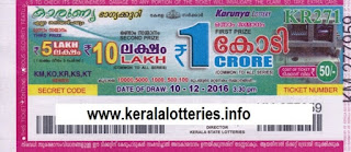 Kerala lottery result official copy of Pournami (RN-287)