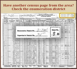 Where to locate the enumeration district on a U.S. Federal census sheet.