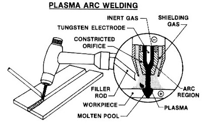 CNC Plasma Cutting Machine: September 2011