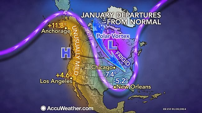 The Thoughtful Wanderer: THAT PESKY MEANDERING JET STREAM