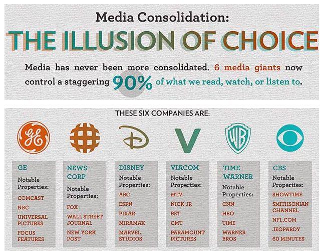 big 6 media