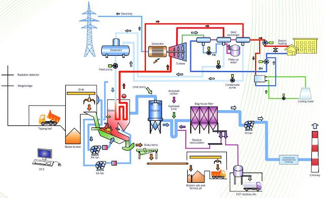 Технологическая схема Ируской электростанции после модернизации