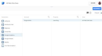 Panduan Menggunakan Google Data Studio