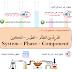 الفرق بين النظام - الطور - المكون  System - Phase - Component
