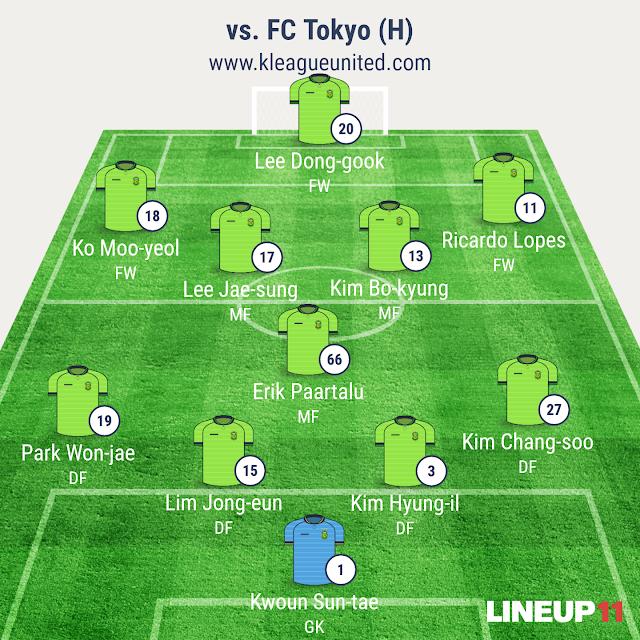 Jeonbuk Hyundai Motors vs FC Tokyo Lineup (AFC Champions League 2016, Feb 23rd, Jeonju World Cup Stadium)
